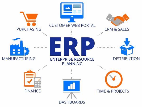 Cara Kerja Sistem ERP Perusahaan